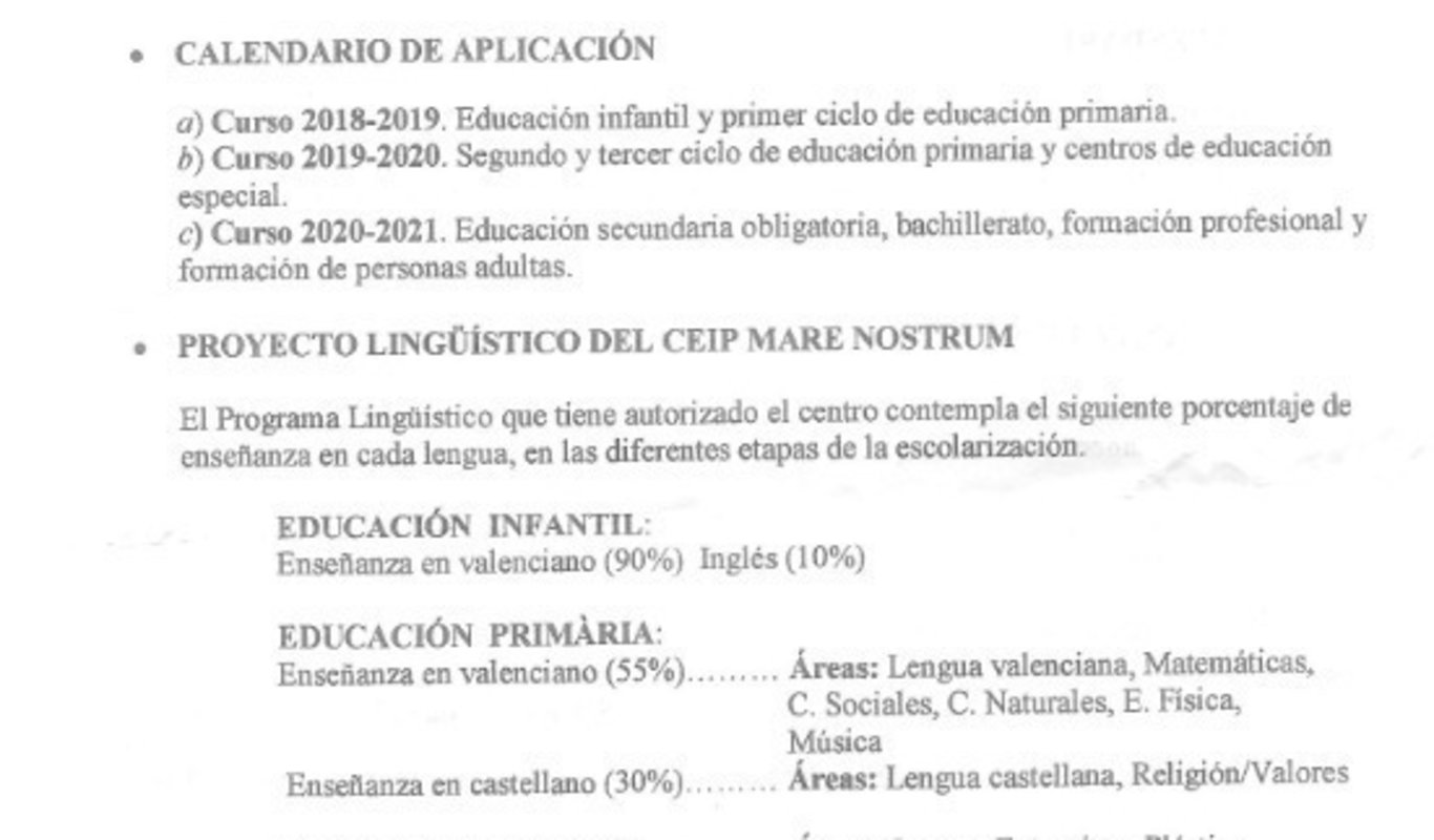 Documento CEIP